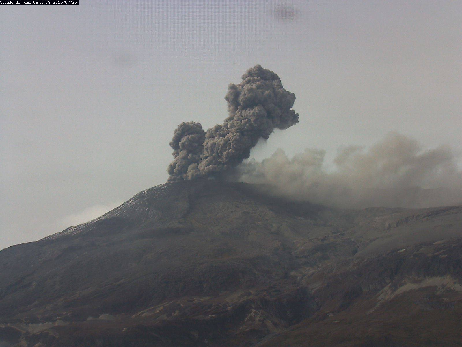 July 27, 2015.  English .  Nevado Del Ruiz, Io, Popocatepetl .
