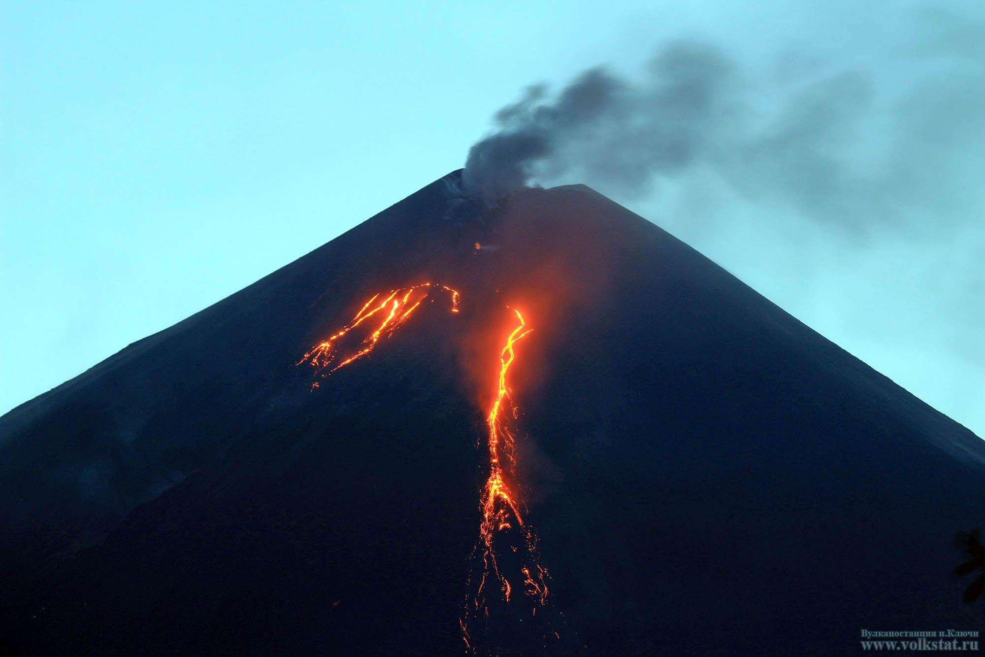 08/09/2016. FR. Turrialba , Fuego , Klyuchevskoy , Mayon.