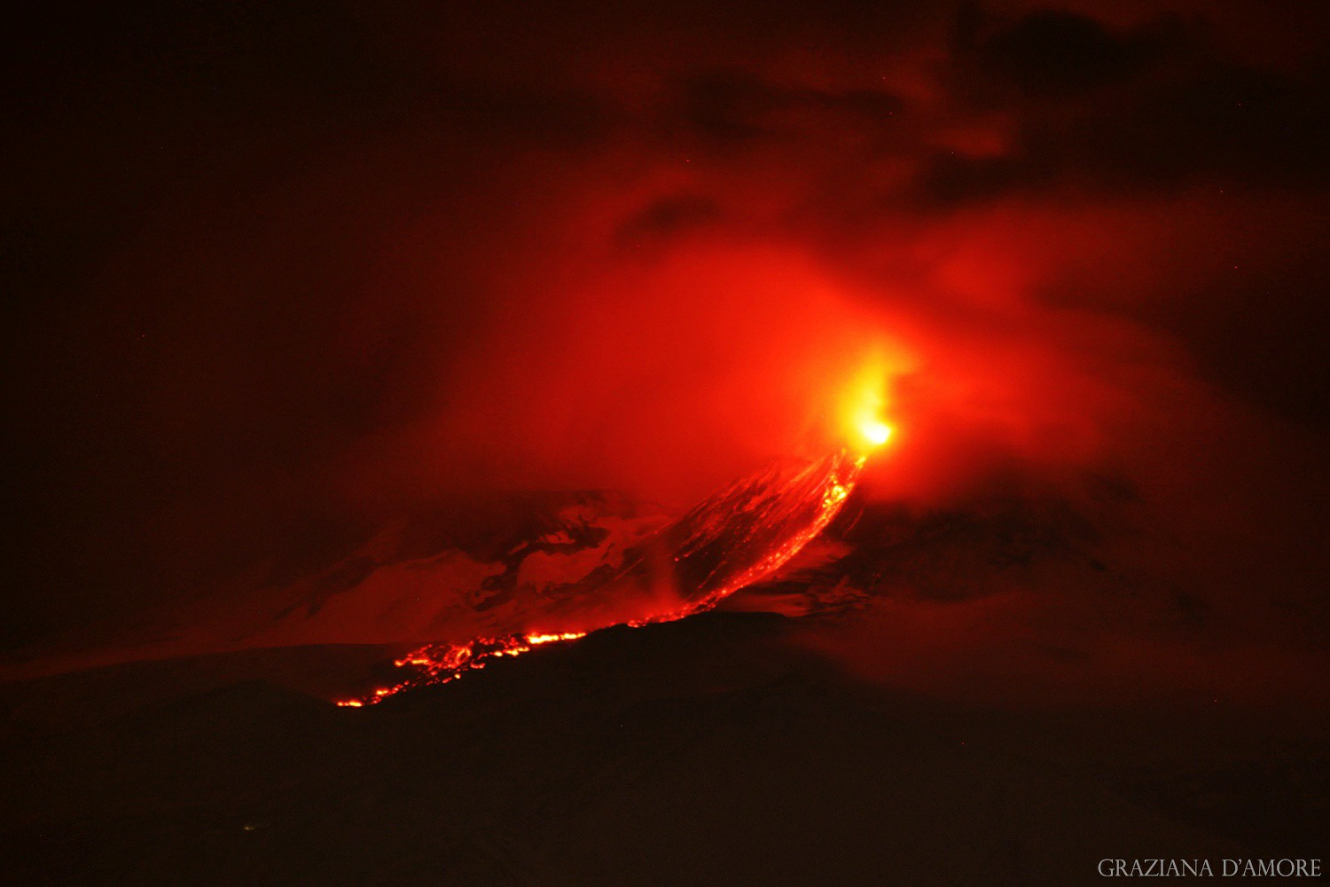 March 03 , 2017. EN.  Nevados De Chillan , Etna , Fuego , Ebulobo .